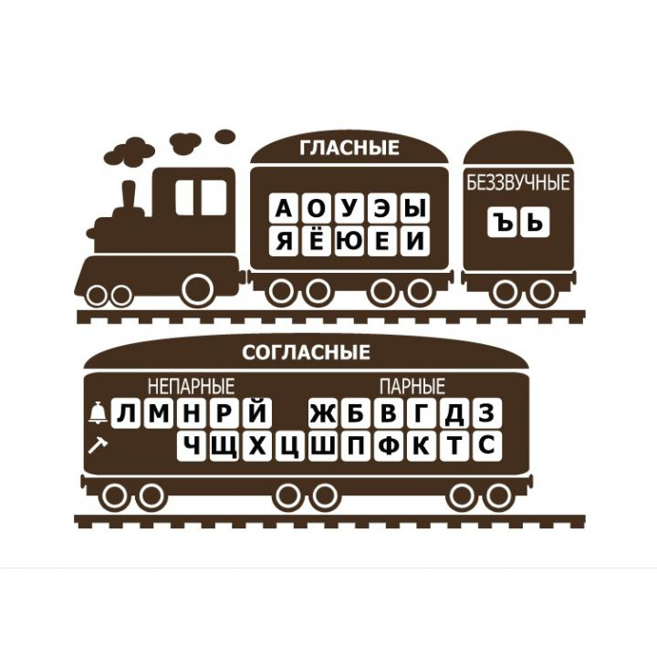 Интерьерная виниловая наклейка на стену и обои Лента букв и звуков (поезд)